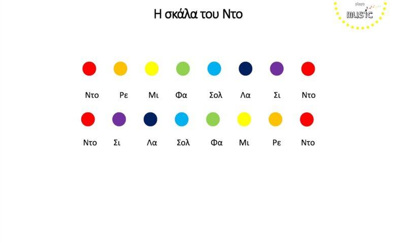 Παίζοντας με τα χρώματα